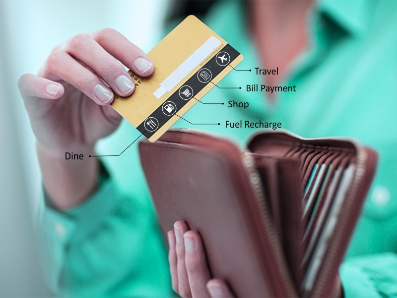 Charge Cards With Rewards – What is the Catch?